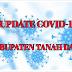Update Jum'at : 57 Orang Konfirmasi Positif Covid-19
