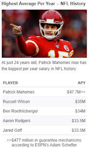 Extension for Patrick Mahomes a no-brainer for Chiefs