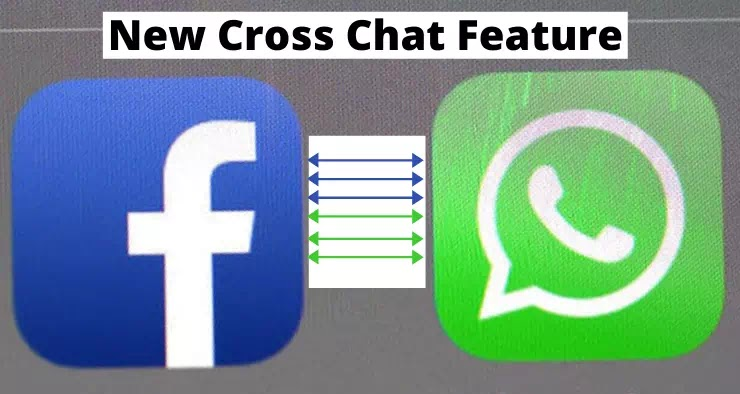 FB Messenger and WhatsApp New Cross Chat Feature