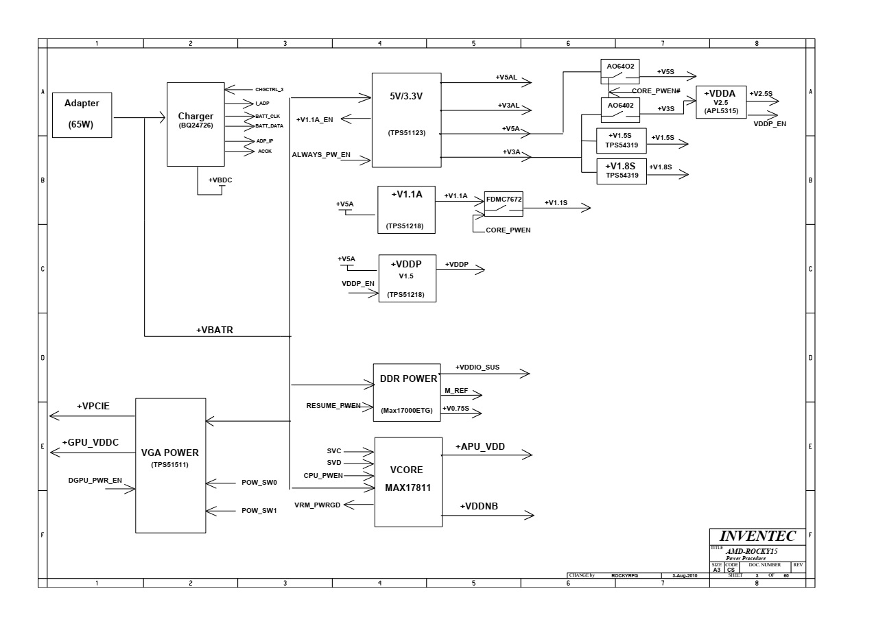 hight resolution of schematic hp pavilion g6 amd inventec rocky amd rky15sb 6050a2412801 mb a02