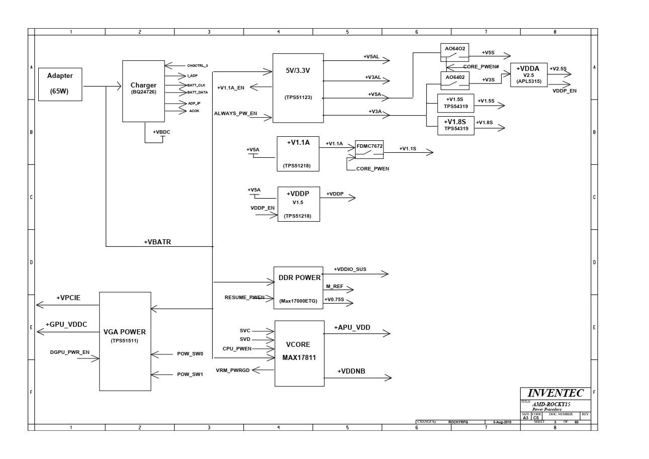 schematic hp pavilion g6 amd inventec rocky amd rky15sb 6050a2412801 mb a02 [ 1290 x 913 Pixel ]