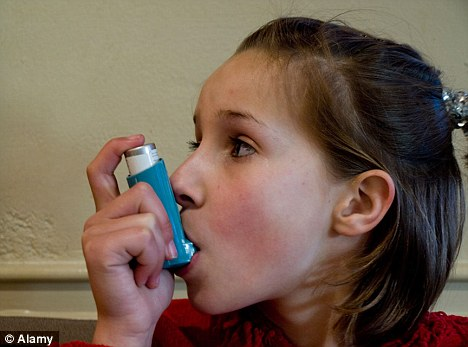 Acknowledging the Self about Symptoms of Asthma in Kids