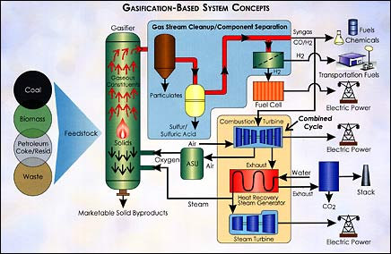 Greenuke4Malaysia The concept behind the nuclear power plant