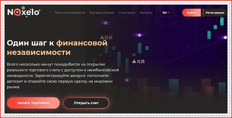 Мошеннический сайт noxelo.com – Отзывы, развод! Компания Noxelo мошенники