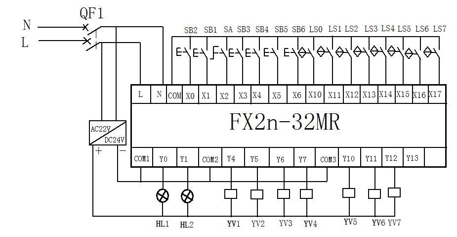 Incredible Wiring Diagram Plc Basic Electronics Wiring Diagram Wiring Digital Resources Remcakbiperorg
