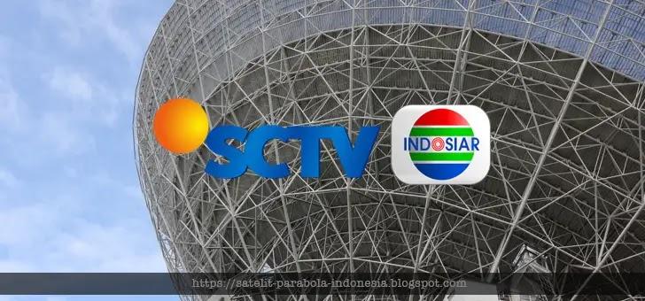 Kenapa RCTI, MNCTV dan GTV Gelap di Ninmedia? Ini Jawabannya