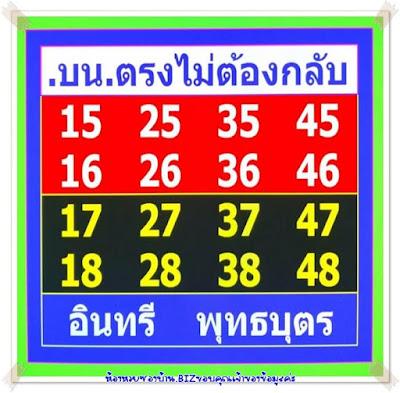Thailand Lottery 3up Cut Pass Facebook Timeline Blog Spot 01 July 2020