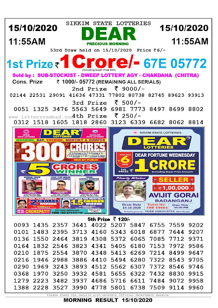 Sikkim State Lottery Result 15.10 2020, Sambad Lottery, Lottery Sambad Result 11 am, Lottery Sambad Today Result 11 55 am, Lottery Sambad Old Result