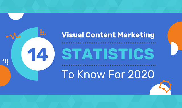 Visual Content Marketing Statistics for 2020 #infographic