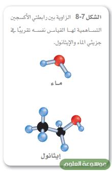 نموذجا لجزيء الإيثانول ونموذجا لجزيء الماء