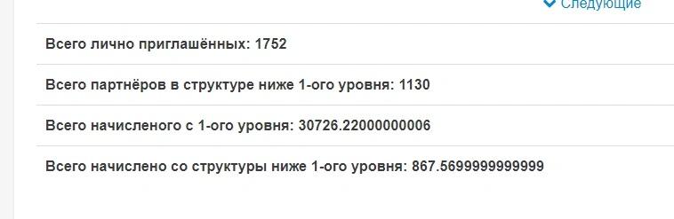 Реферальная статистика СуперКопилка