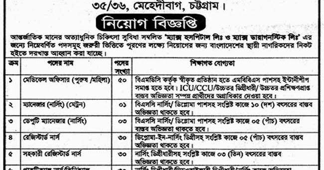 Jobs Barta: Max Hospital Limited Chittagong Jobs Circular