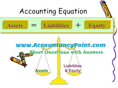 Accounting Equation – MCQs with Answers