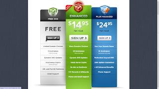Tu propio servidor con dominio gratis o tu propio dominio en tu casa. No-IP lo soluciona 3