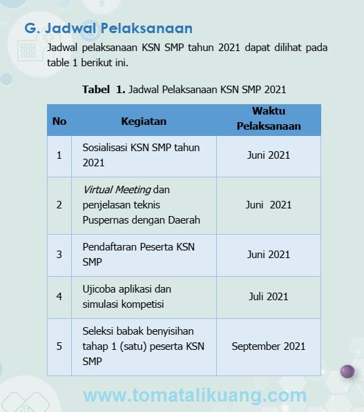 jadwal ksn smp tahun 2021 tomatalikuang.com