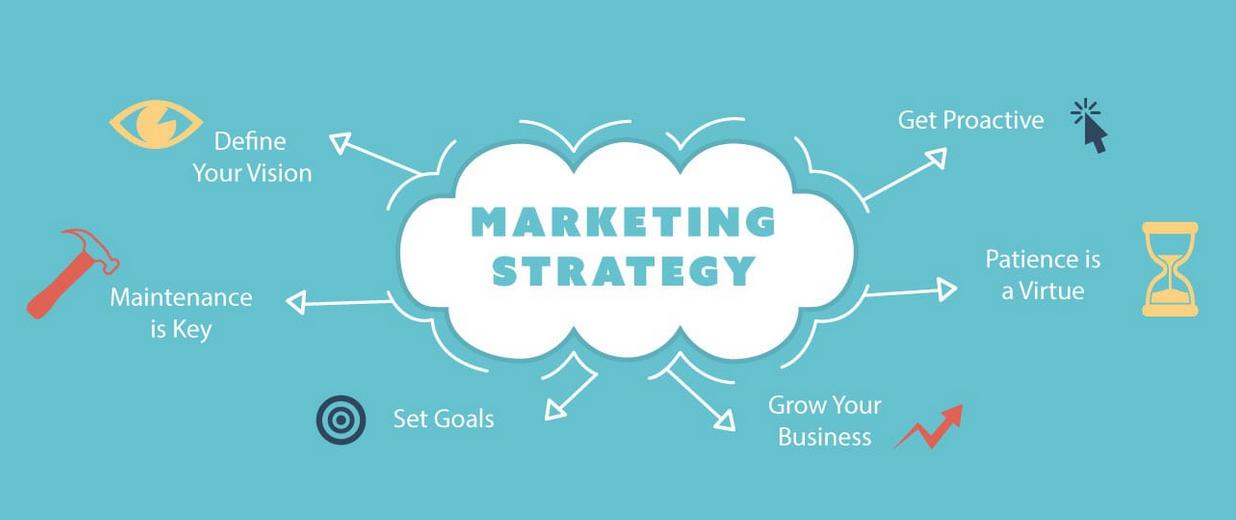 Strategi-Dagang-Yang-Baik-Dan-Efektif