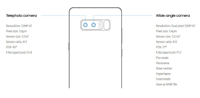 Samsung Galaxy Note 8 Dual Camera: Telephoto Camera & Wide-angle camera