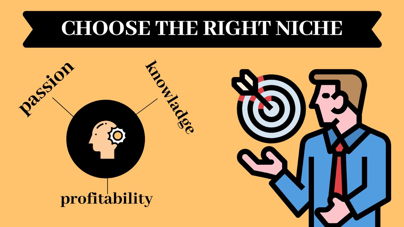 Choose-The-Right-Niche