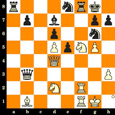 Les Blancs jouent et matent en 3 coups - Paul Mueller vs Wladyslaw Litmanowicz, Helsinki, 1952