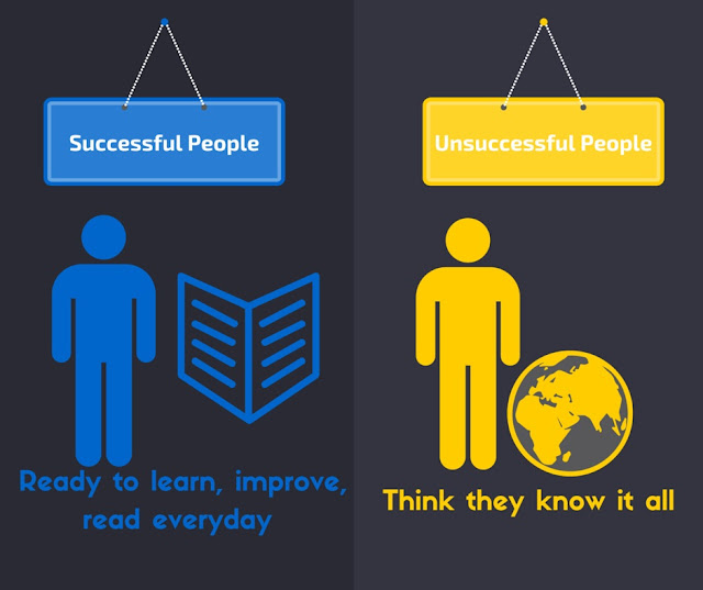 Successful people Learn Improve Reads Everyday verses Unsuccessful people
