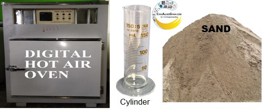Determination of Necessary Adjustment for Bulking of Fine Aggregate by Field Method