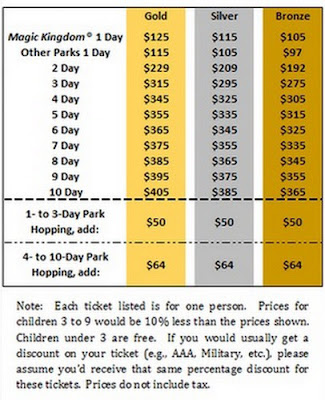 Disney World Surge Pricing