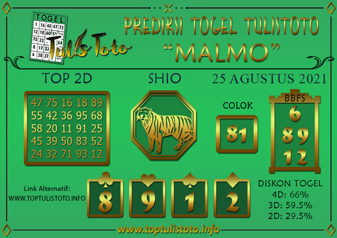Prediksi Togel MALMO TULISTOTO 25 AGUSTUS 2021