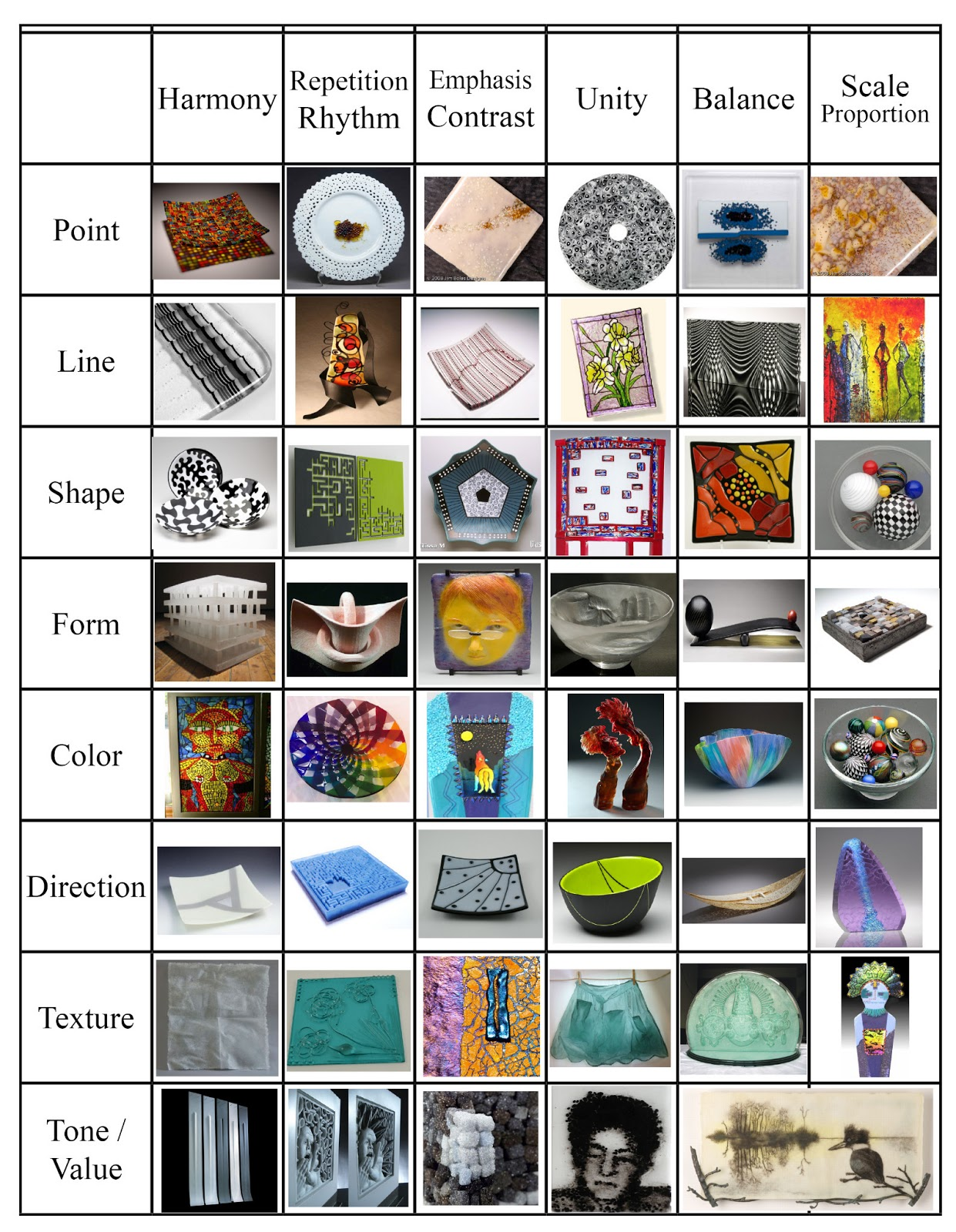Jim Boles Designs Elements Amp Principles Of Design In