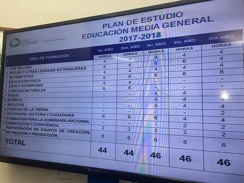 Ministro Elías Jaua Anunció la creación de un nuevo plan de estudio Período escolar 2017-2018