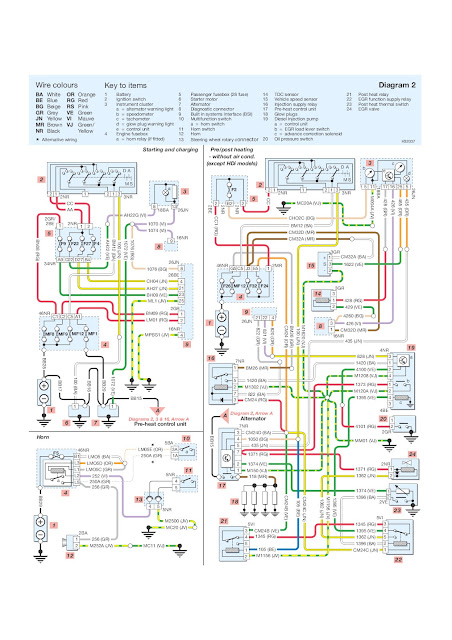 your wiring diagrams source: peugeot 206 starting ... 2012 mercedes sprinter wiring diagrams