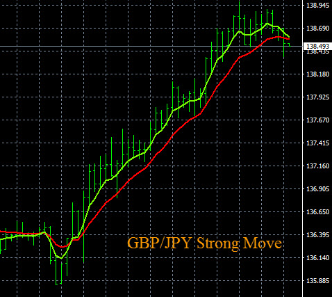 Gbp/jpy forex price
