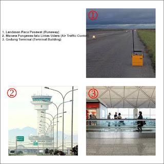 Sarana Dan Prasarana Bandar Udara