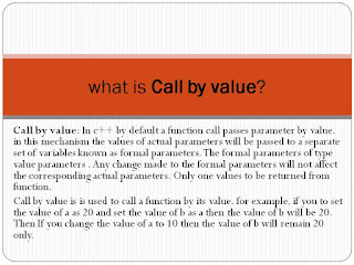 explain call by value