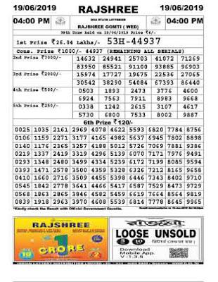 ILDL (Indian Lottery Distribution Ltd) Rajshree Result Goa