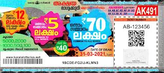 ticket-akshaya-kerala-lottery-result-ak-491-today-31-03-2021-keralalotteries.net