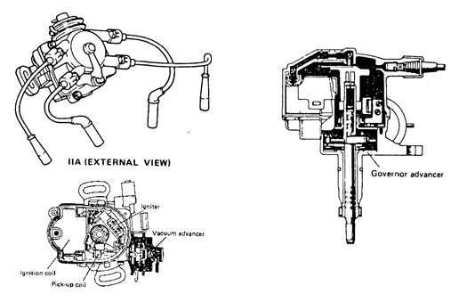 INTEGRATED IGNITION ASSEMBLY (IIA)