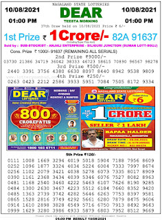 Nagaland State Lottery Result Today 10.8.21 On 1PM
