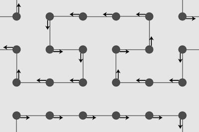 Description of the direction of node.