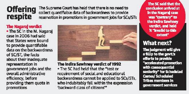Boost SC ST Quota Promotion