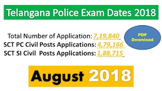 Telangana Police Constable SI Exams Date 2018