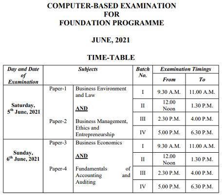 ICSI CS June 2021 Time Table