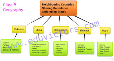 CBSE Class 9 - Geography - India Size and Location - Very Short Question Answers (VSQA)(#cbsenotes)(#eduvictors)