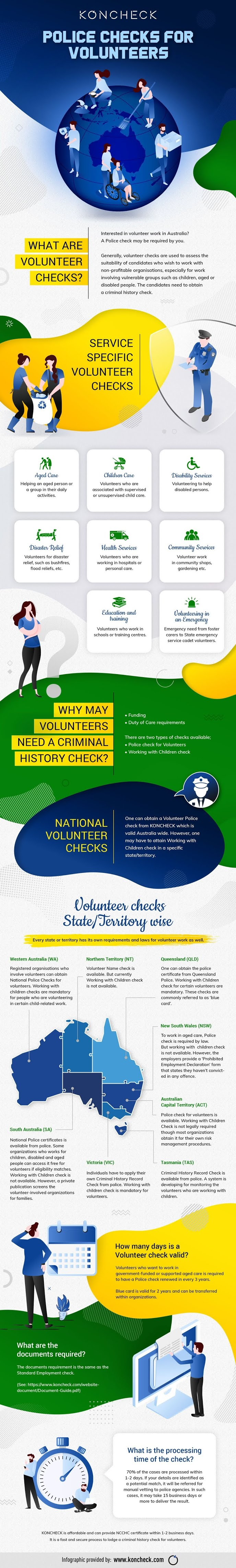 How a Criminal History Check is Important for a Volunteer #infographic