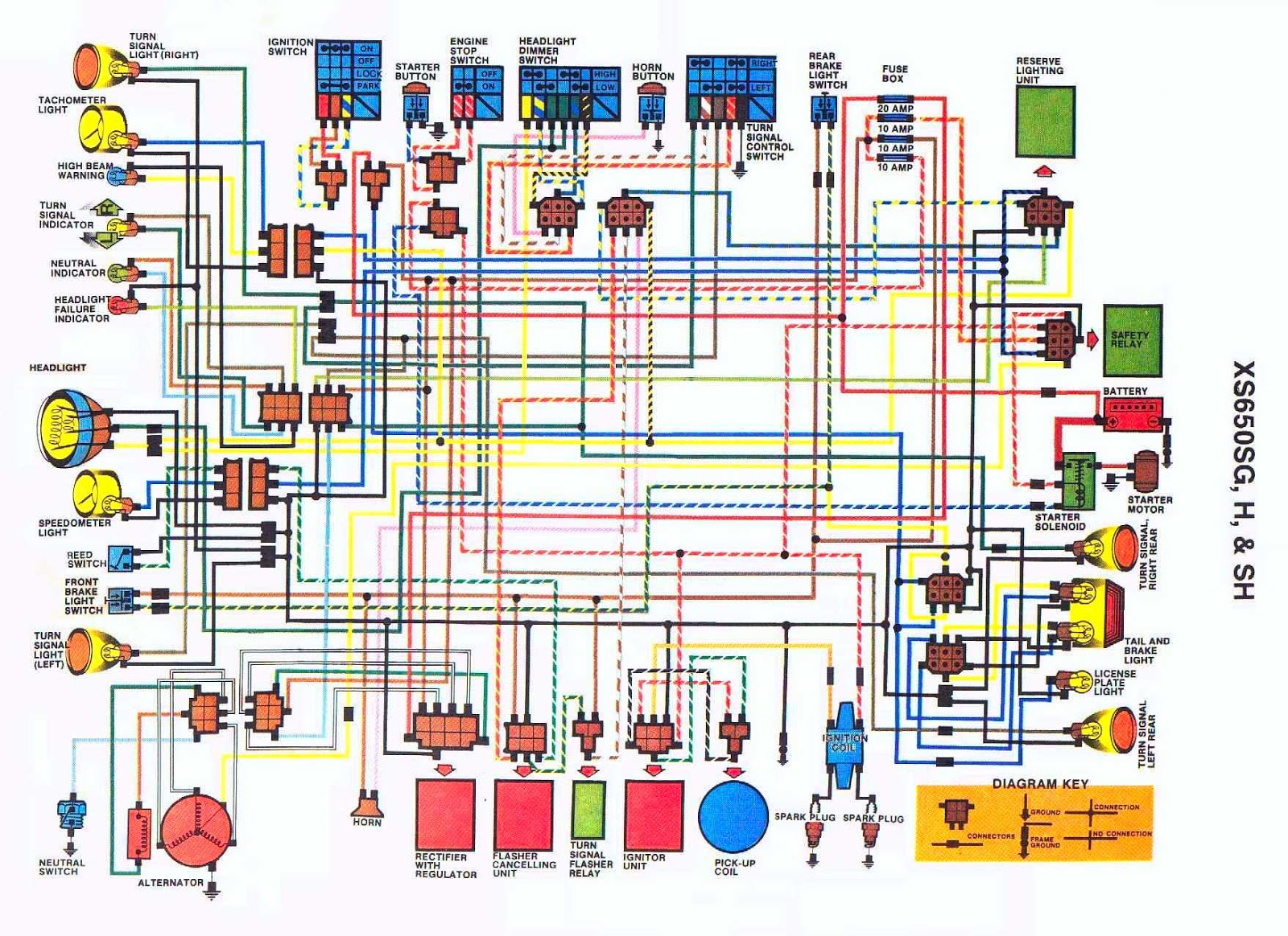Xs650 Chopper Wiring Harness - Toyota Electrical Wiring Diagram Free  Picture for Wiring Diagram Schematics | 1980 Xs650 Cdi Wiring Diagram |  | Wiring Diagram Schematics