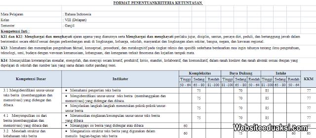 KKM Bahasa Indonesia Kelas 8 SMP/MTs K13 Revisi 2019