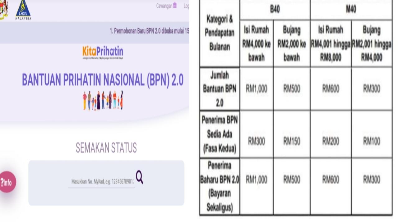 Semakan Status Kelulusan BPN 2.0 Fasa 2 Online Mulai 15 Januari 2021 (Tarikh Bayaran)