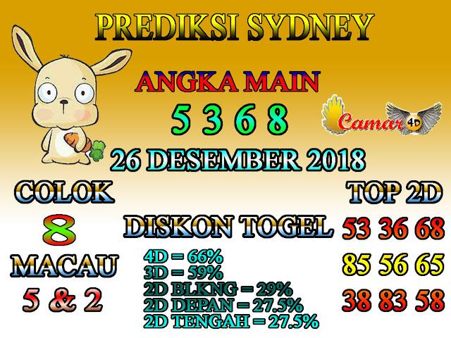 Prediksi Togel Sydney 26 Desember 2018