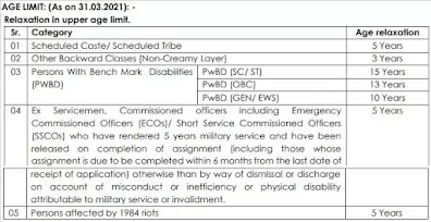 Bank Of Maharashtra To Recruitment 2021