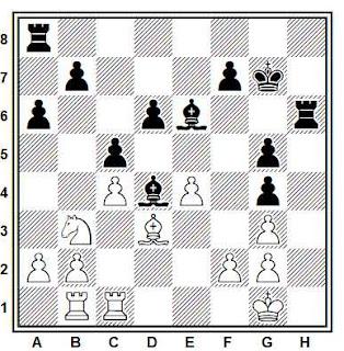 Posición de la partida Cevallos - Möhring (Olimpiada de Tel Aviv, 1964)