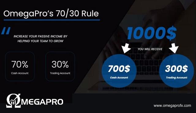 OmegaPro 70-30 Rule
